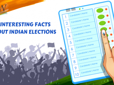 15_INTERESTING_FACTS_ABOUT_INDIAN_ELECTIONS